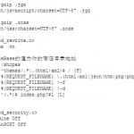 image00513 150x150 如何配置shopex网店静态化(URL重写)