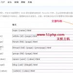 image0052 150x150 无忧主机原创 Discuz X2.0 伪静态 URL重写 设置图文教程(完美版)