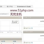 image008 150x150 如何在php虚拟主机中安装流量分析软件Piwik