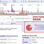image0091 150x150 网页优化工具speed tracer详情介绍