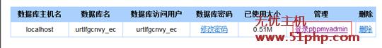 ecshop32 Ecshop结算后配送方式多显示一个空白配送方式解决方案