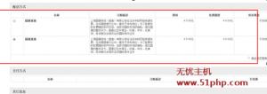 ecshop 10 14 4 300x106 Ecshop搭建商城配送方式不显示解决方法