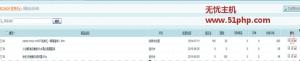 dz 11 17 1 300x61 ecshop团购编辑包数据库错误
