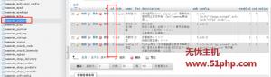 ec 12 16 8 300x85 Ecshop 如何在数据库中修改支付方式的排列顺序