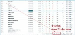 ec 12 21 4 300x142 Ecshop如何在网站的后台修改每页显示的商品数量