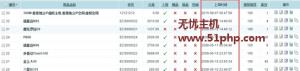 Ecshop程序如何在网站后台商品列表中添加具体的上架时间呢?