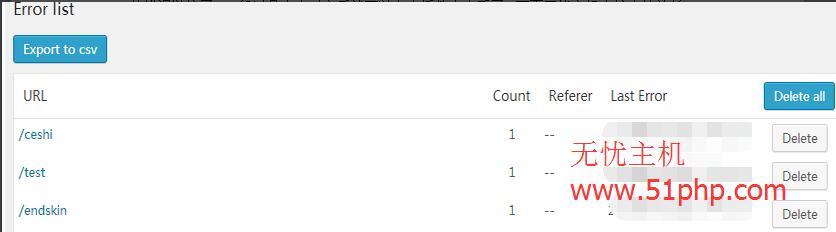 214 wordpress程序网站中的错误页面该如何去修复或者删除处理呢