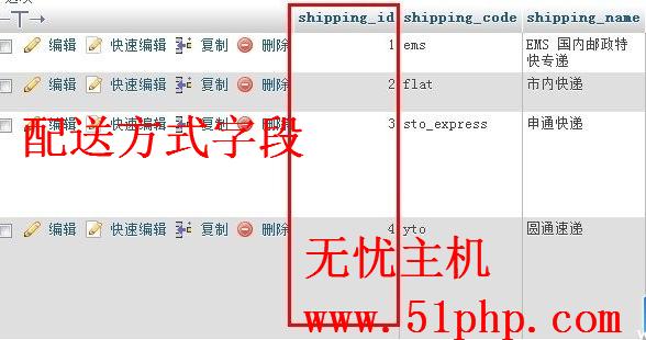 ecshop程序默认配送支付方式的两种方法总结