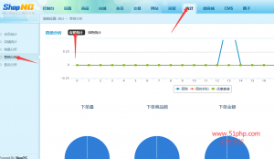 111 300x174 shopnc后台功能介绍  营销分析