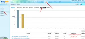 3 300x139 shopnc后台功能介绍  销量分析
