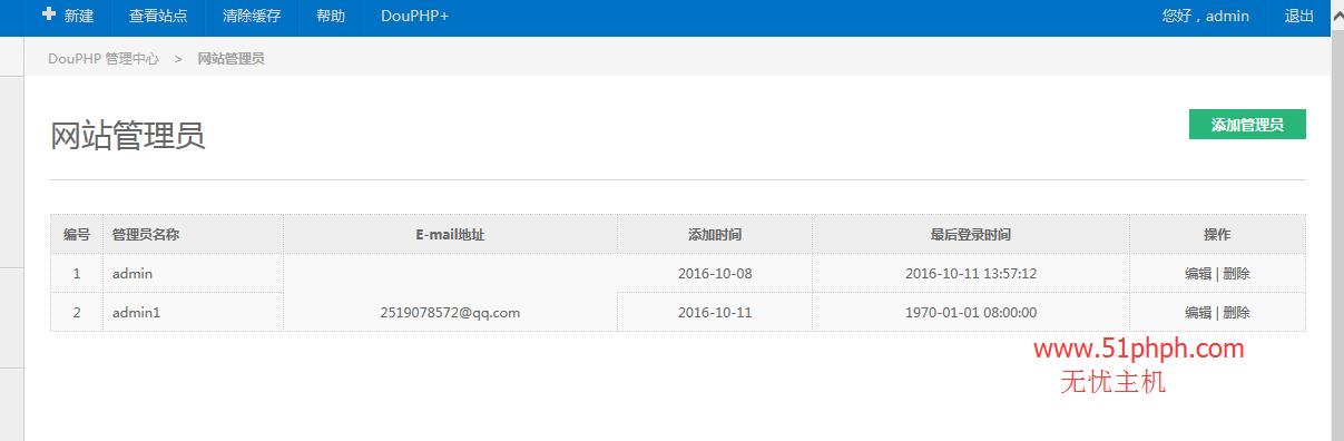 1 douphp后台功能介绍  网站管理员