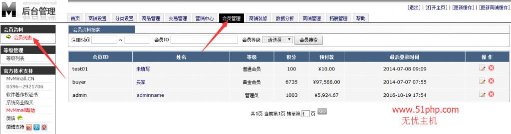 15 1024x270 MvMmall后台功能介绍  会员列表